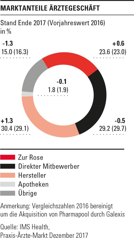 Schön Kaufwiederaufnahmeziel Galerie - Beispiel Wiederaufnahme ...